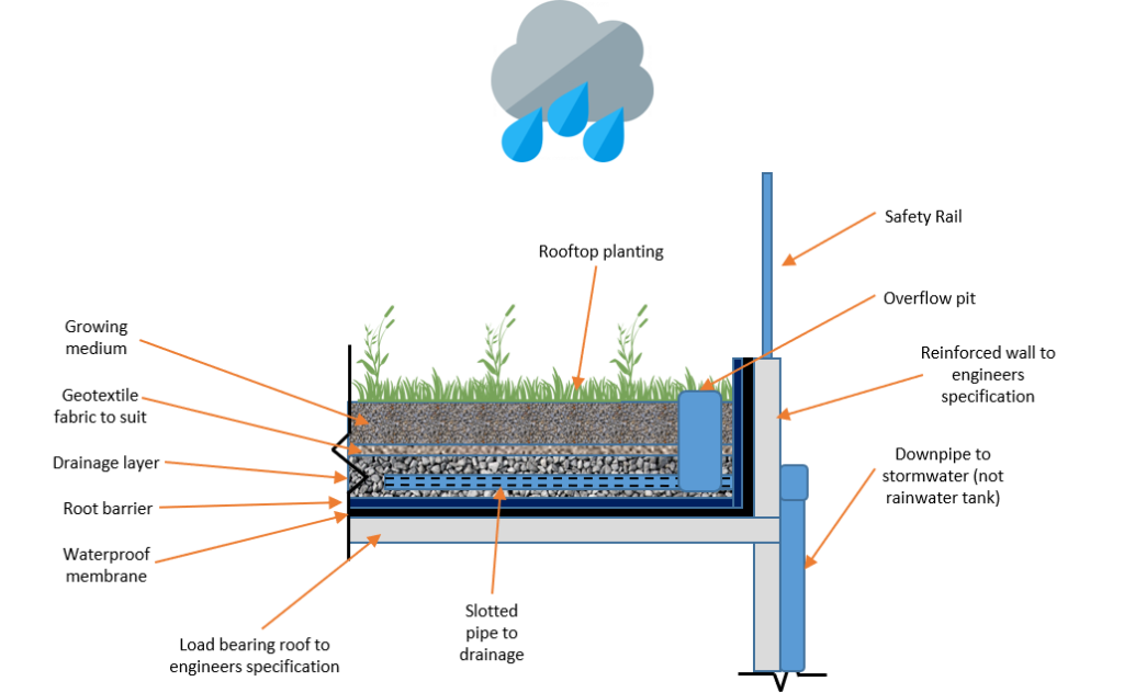 Treatment Systems – InSite Water